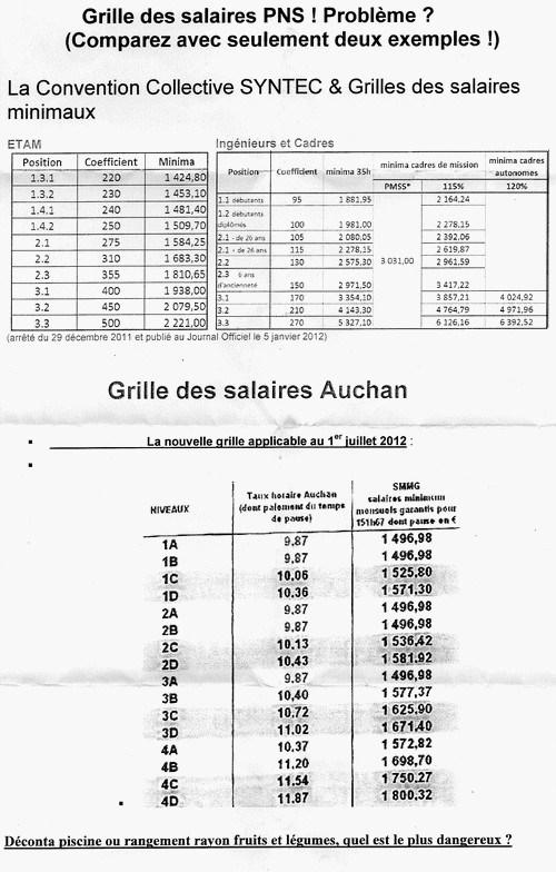 Comparatifsalaire pour un nucl aire s r et transparent - Grille de salaire educateur specialise ...